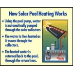 Swimming pool solar panel